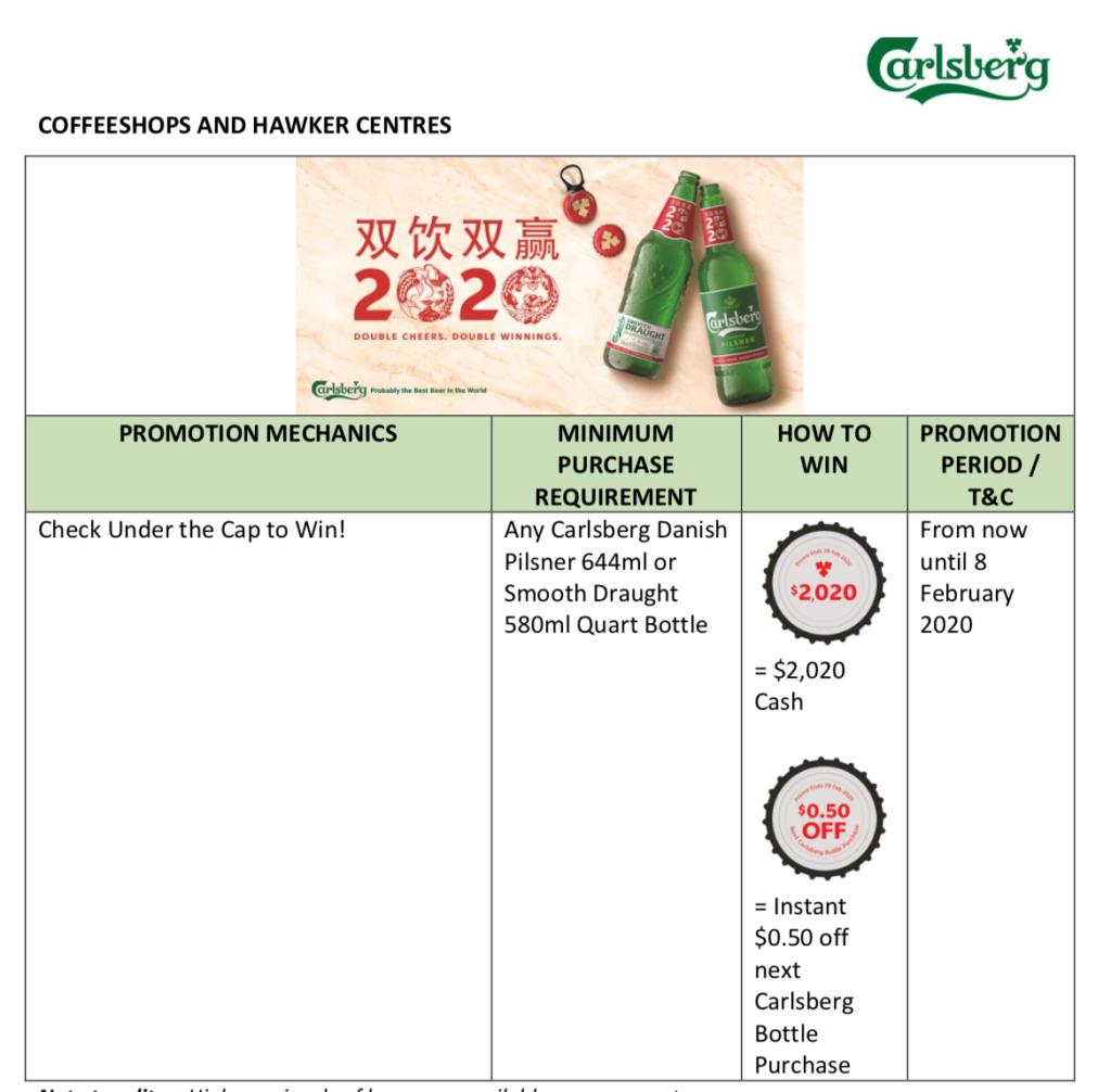 Carlsberg Promotions